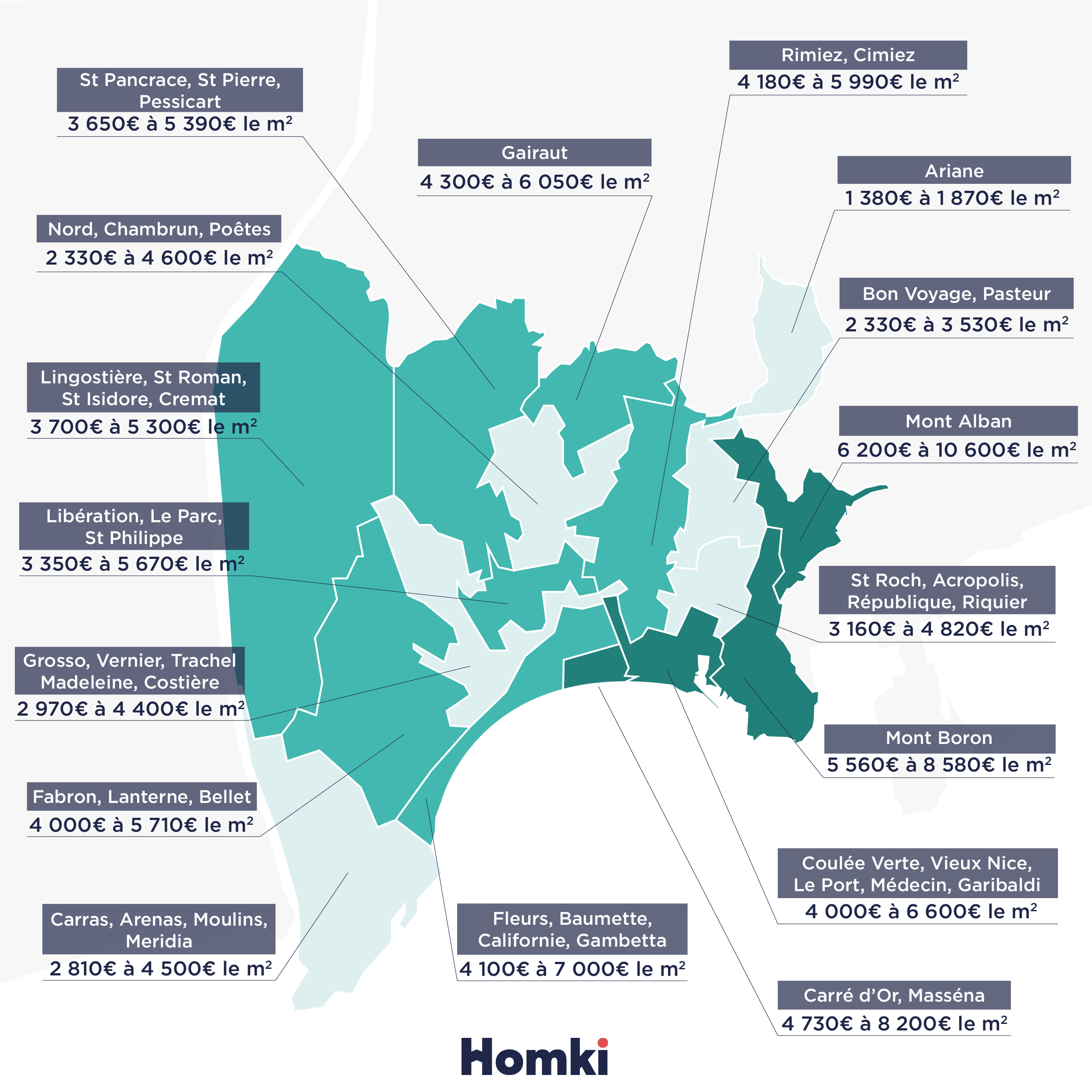 Carte prix immobilier Nice - Homki