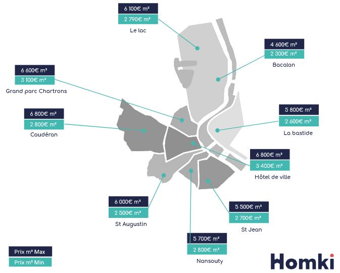 Carte prix immobilier Bordeaux - Homki