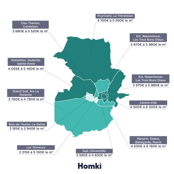 Carte prix immobilier Aix-en-Provence - Homki