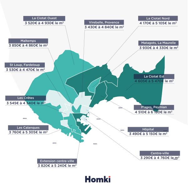 Carte prix immobilier La Ciotat - Homki