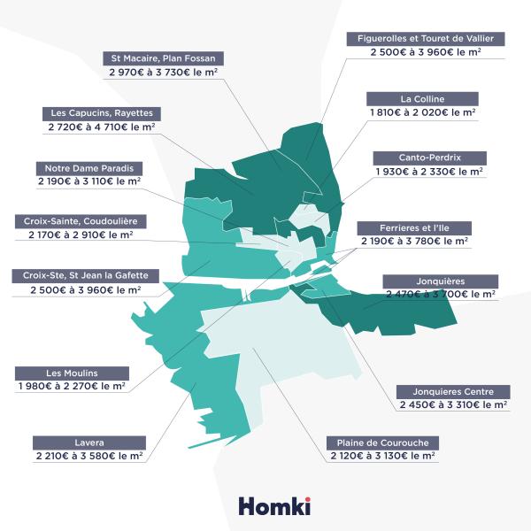 Carte prix immobilier Martigues - Homki