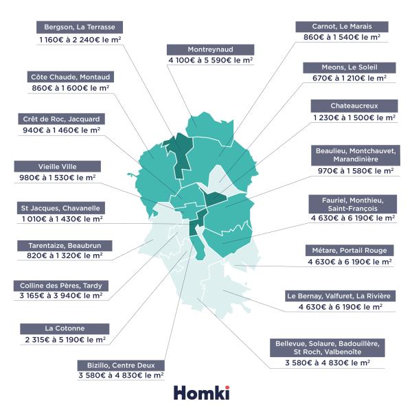 Carte prix immobilier Saint Etienne - Homki