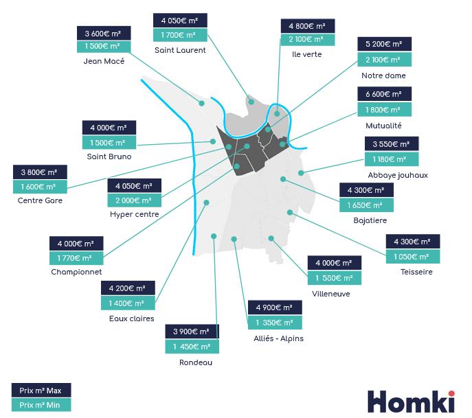Carte prix immobilier Grenoble - Homki