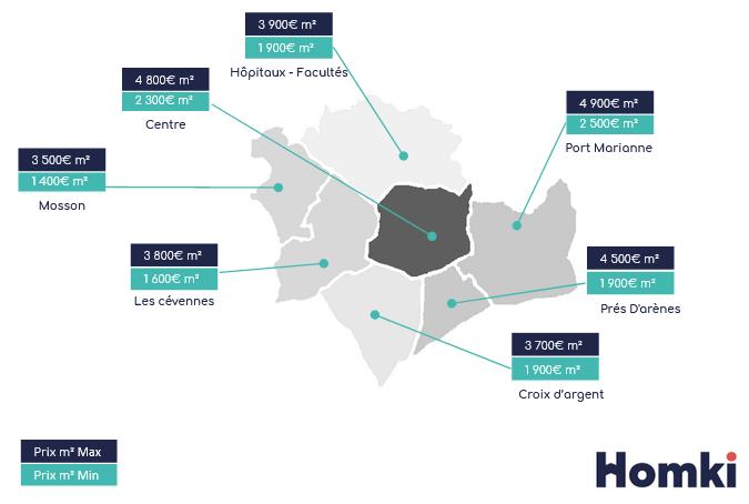 Carte prix immobilier Montpellier - Homki