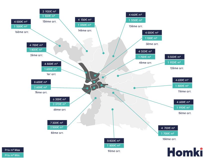 Carte prix immobilier Marseille - Homki