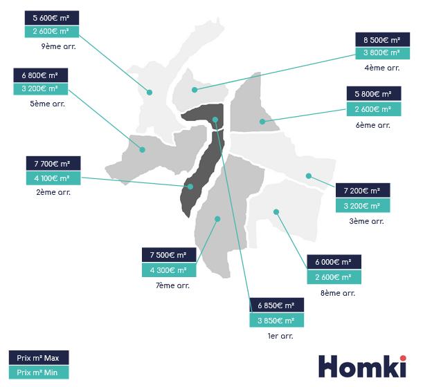 Carte prix immobilier Lyon - Homki